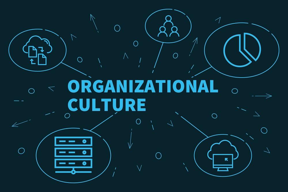 チェンジマネジメントと変革のための組織文化